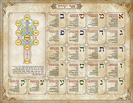 Poster Hebrew Letters Heb Sm